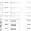 «Народний фронт» платить за офіс сестрі Яценка з Тендерної палати