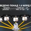 Після податкової розстрочки для Онищенка, Насіров відмовив у ній всім іншим компаніям
