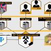 Бізнес родини Королевської переписали на власника її машини – сліди ведуть до мільйонів вуглепрому і «Укрзалізниці»