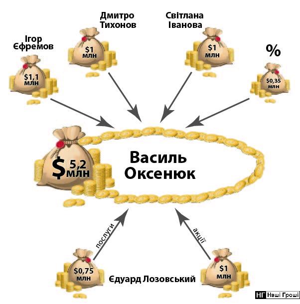оксенюк-01