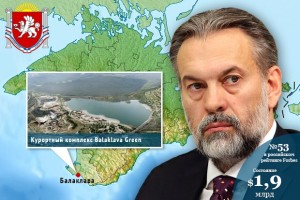 Андрій Клямко