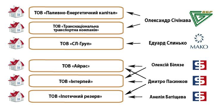 УББ-2