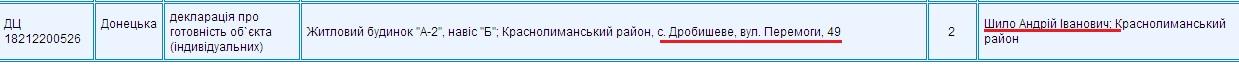 хата Дробишево