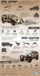 spartan-kuguar-ukr-V