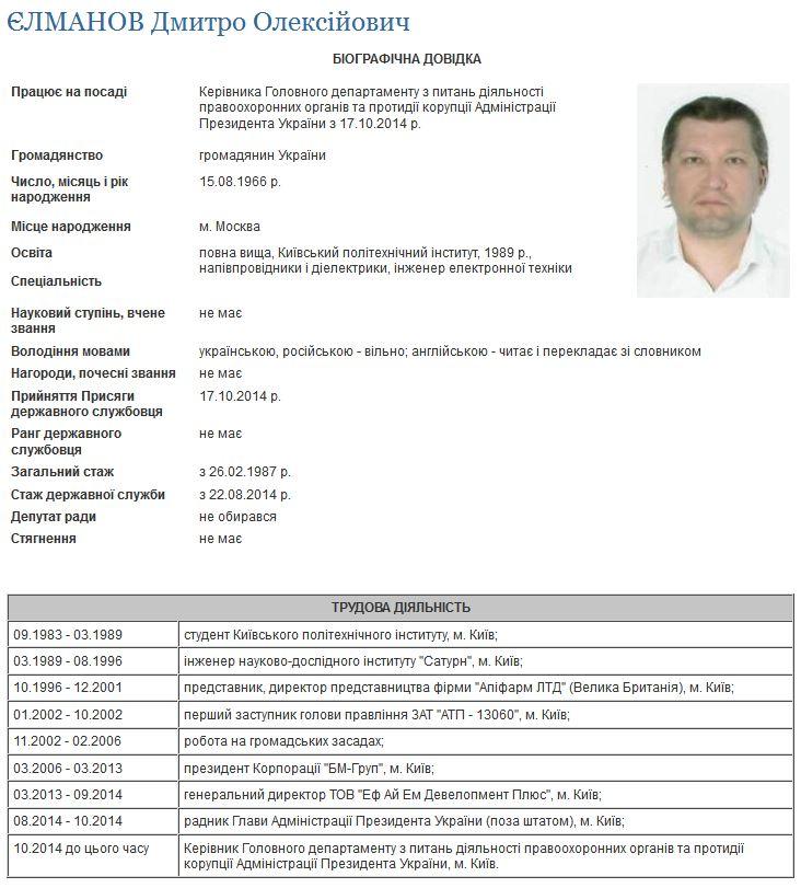 Jelmanov