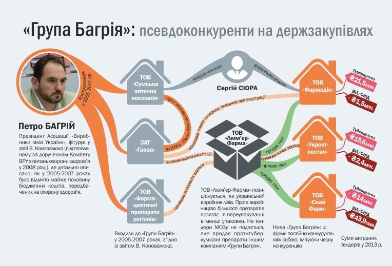 bahriy-group_ukr-