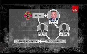 Isaenko_biz_4