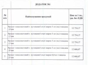 уз ц_ни 4