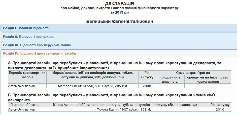 СМИ: Депутат «ОппоБлока» засветил 5 самолетов при доходе в $20 тыс
