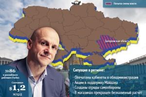 Під час Майдану українські ЗМІ вважали, що бізнес росіянина Григоришина у разі поразки Януковича буде під загрозою...