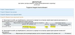ГОРД ВАРТIСТЬ АВТО 2013