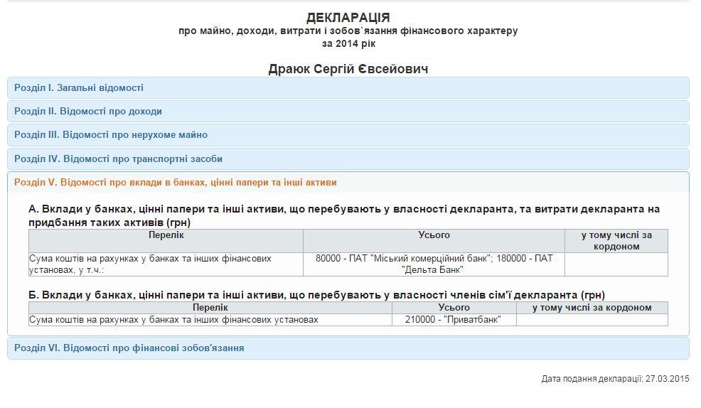 ДЕКЛАРАЦIЯ-БIЗНЕС-2014.jpg (986×574)