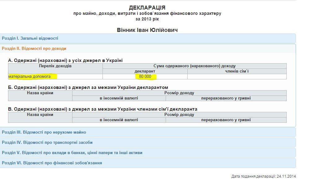 ДЕКЛАРАЦIЯ-2013.jpg (998×600)