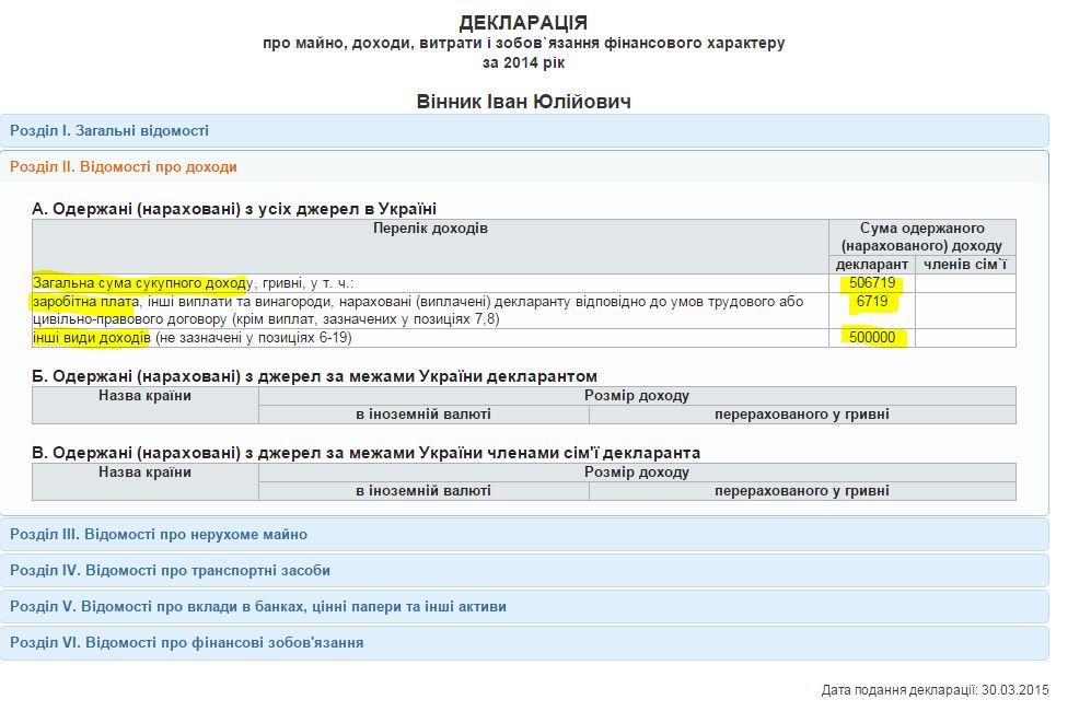 ДЕКЛАРАЦIЯ-2014.jpg (997×661)