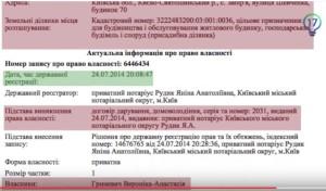 гриневич_реєстр