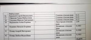 список3