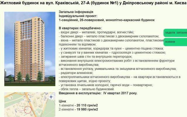 продаж квартир ціна