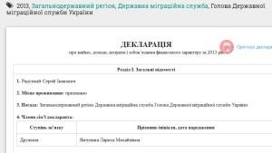 скрін декларації радутного з ямчуковою
