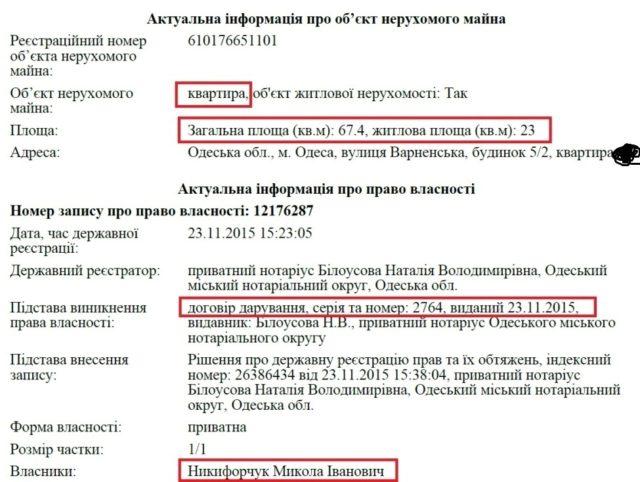 Квартиру в Одесі суддя Никифорчук отримав в подарунок у листопаді 2015 року