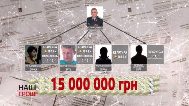 Нерухомість родини керівника ДПСУ в ЖК Сонячна брама