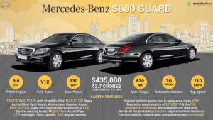 mercedes-benz-s600-guard
