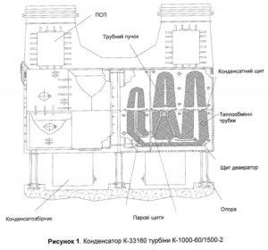 kondensator
