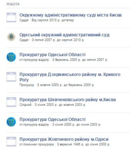 karjera_ablov