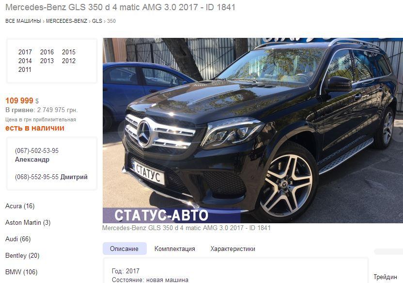 Дружина Луценка купила новенький «Мерседес» за100 тисяч «баксів»