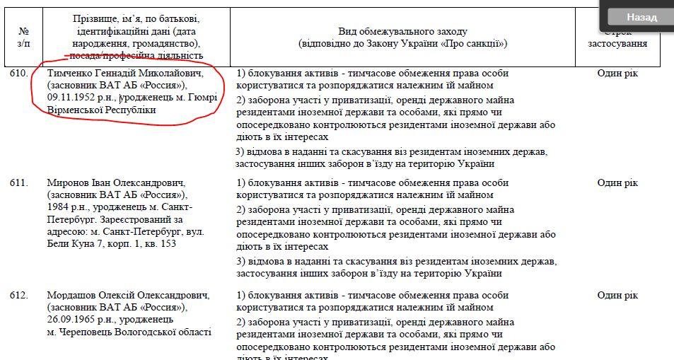 Картинки по запросу АМКУ не дозволив другу і зятю Путіна злитись с французами і німцями в спільну фірму