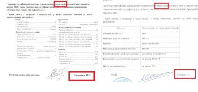 Підприємці розіграли тендер на поставку вживаного мікроавтобуса ляльковому театру Франківська 2