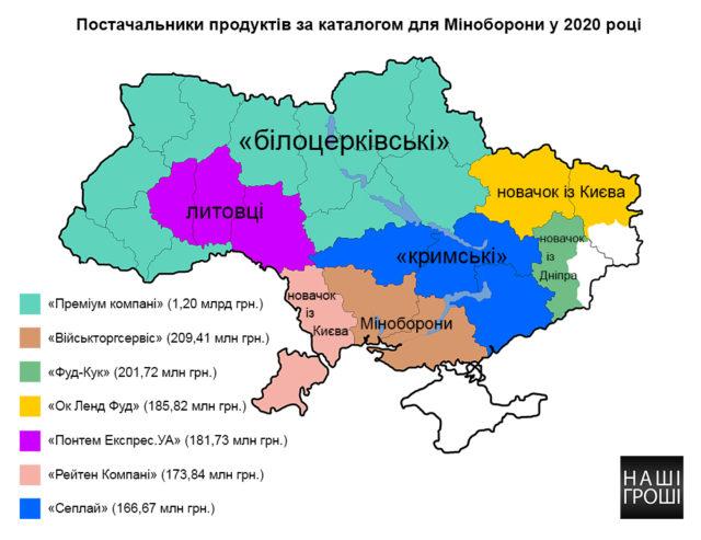 «Білоцерківські» за 1,2 мільярда поставлятімуть харчі солдатам половини України
