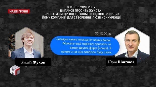 На закупівлі «Укрзалізниці» призначила «укроборонпромівця», Який скуповувався у хлопчиків Гладковський на фіктівніх конкурсах