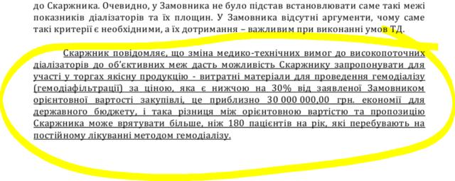 Лікарня свата Дубневича знову злила 94 Мільйони на гемодіаліз, відсікші Дешевше конкурента