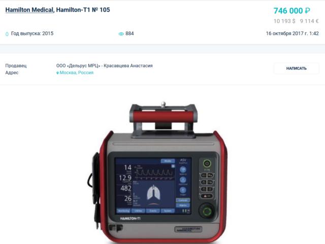 У «Охматдит» купили експертні апарати для вентиляції легень по 2 Мільйони