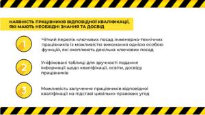 Типової тендерної документація у редакции ВДА має Зупинити картелізацію дорожньої Галузі
