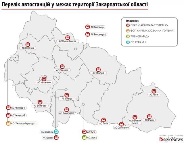 Сімейство мера Ужгорода монопольно Контролює всі реально працюючі автовокзалу Закарпаття