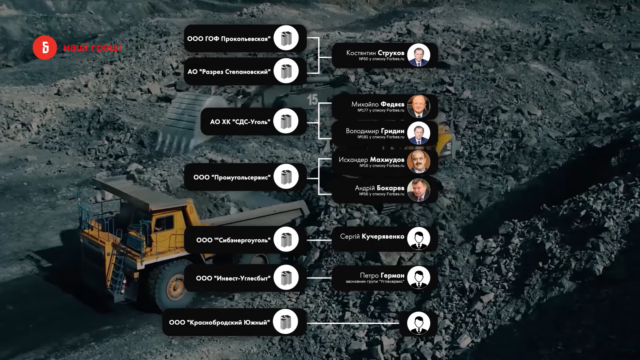 «Центренерго» перейшло на російське вугілля від оточення Коломойського замість палива з українських шахт