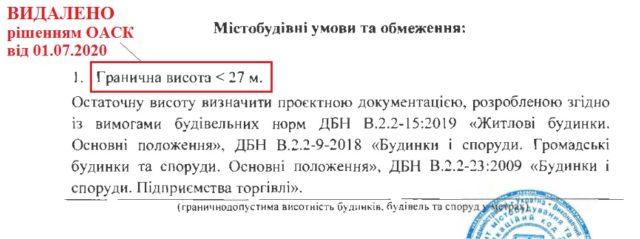 Кучер і оточення сина Черновецького прибрали обмеження по висоті для ЖК біля шпиталю на Печерську
