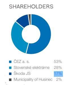 «ІПП-Центр» із чехами Путіна на субпідряді виграв у їхньої ж фірми 123 мільйони ХАЕС