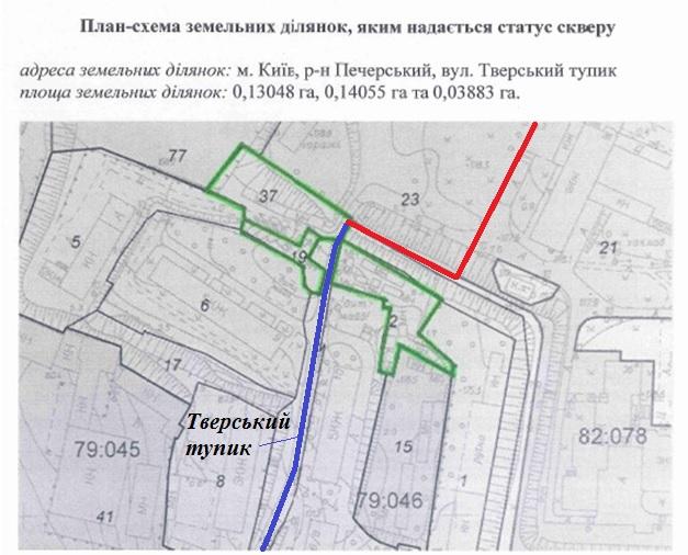 Тупик розвитку Києва