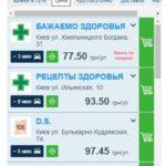 Водоканал Кернеса купив гомеопатичний фуфломіцин Анаферон найдорожче в Україні