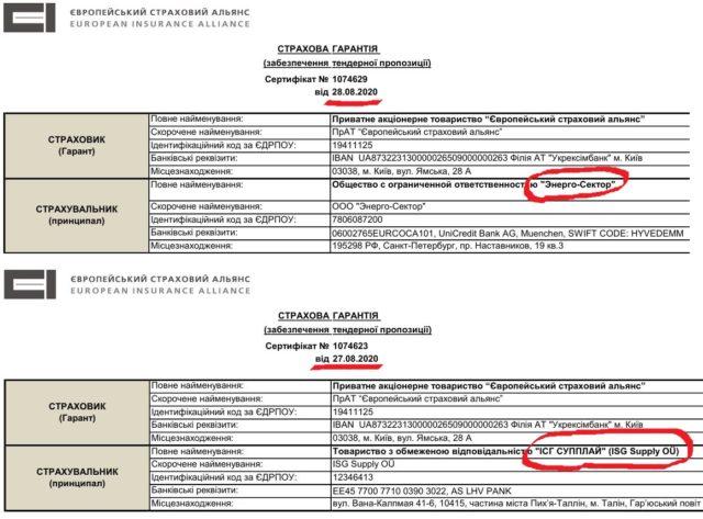 «Енергоатом» по листу Плачкова відхилив дилерів одного російського заводу на користь другого у тендері на 138 млн (ДОКУМЕНТИ)