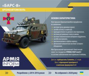 «Укроборонсервіс» замовив у Гладковського шість бронемобілів за 44 мільйони