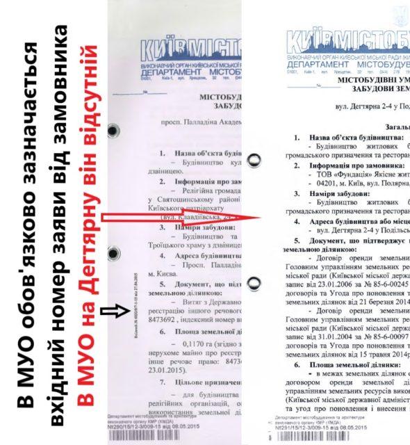 Підробити будівельний дозвіл в Києві – легко! Приклад ЖК «Поділ Град Vintage»