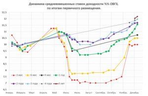 Укравтодор за один день після кредиту Євросоюзу перерахував своїм підрядникам рекордні 728 мільйонів