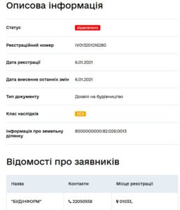 Фірма Бондара отримала чергову відмову на забудову схилу над Олександрівською лікарнею