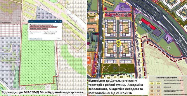 Продавець квартир для постраждалих від вибуху на Позняках не може отримати дозвіл на подальшу забудову земель НАНУ