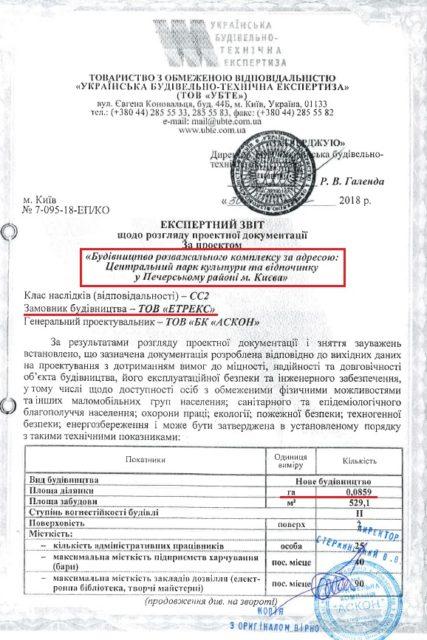 Столична Архбудінспекція не дала Д.Буряку дозвіл на забудову під Аркою Дружби народів