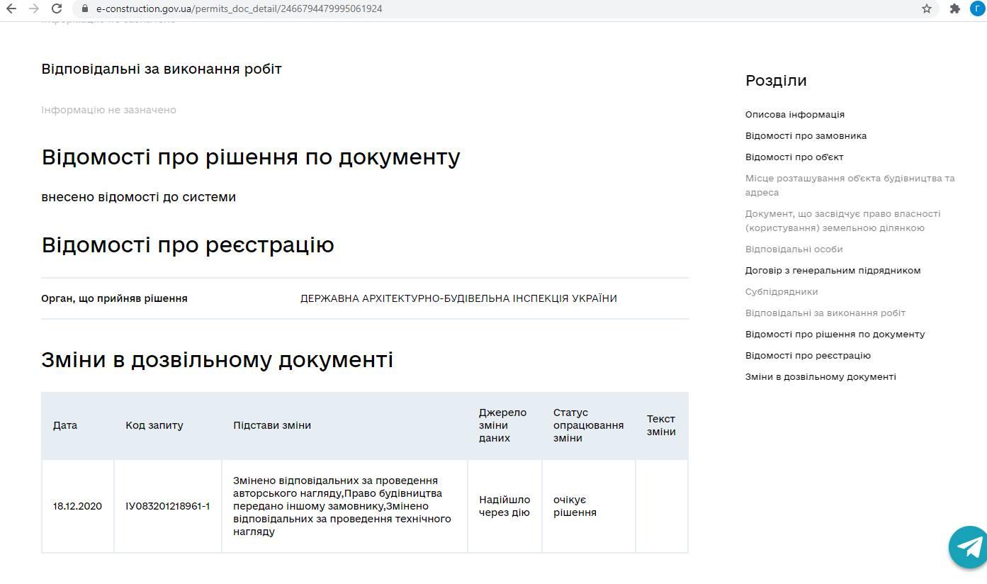 Дефект системи: з'явився дозвіл на скандальний ЖК на Шулявці, який ДАБІ не видавала