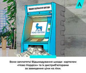 «Ліга антитрасту» збирає постраждалих від інсулінового картелю «Ново Нордіску» для відшкодування шкоди